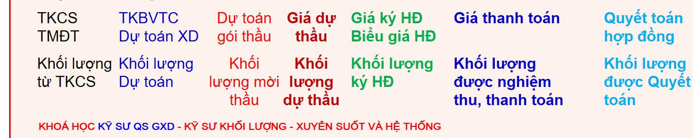 khoa-hoc-ky-su-qs-gxd-xuyen-suot-va-he-thong-jpg.56276