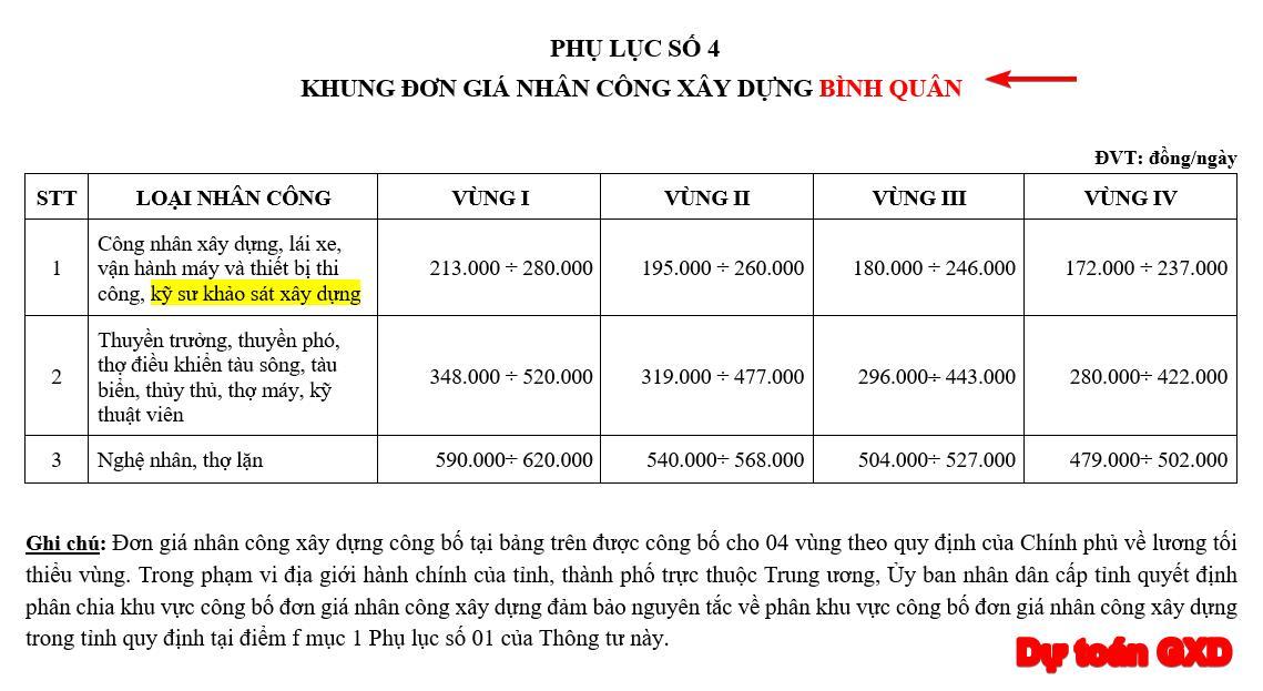 phu-luc-4-thong-tu-so-15-khung-don-gia-nhan-cong-xay-dung.jpg