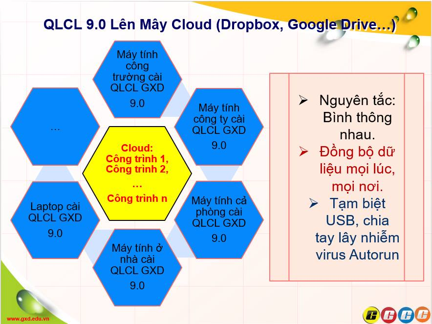 qlcl-9.0-dua-quan-ly-chat-luong-gxd-len-may.jpg